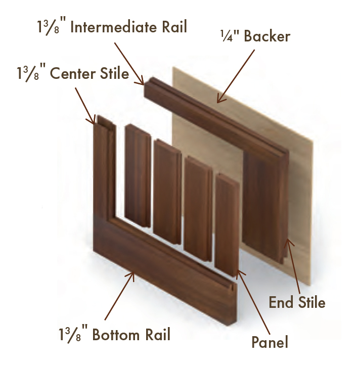 Everite Door - Allegheny River Semi-Custom Series Construction Details