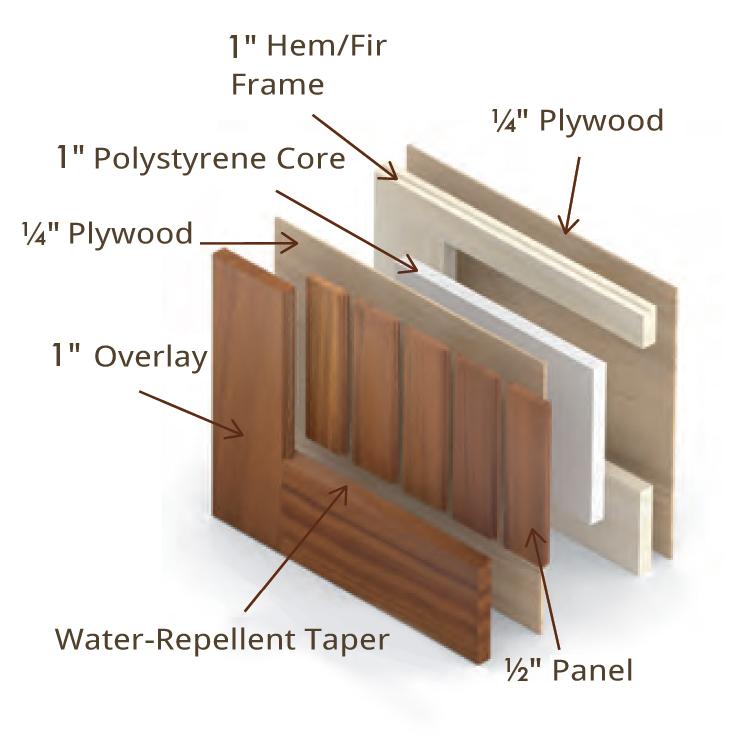 Everite Door - Charles River Series Construction Details