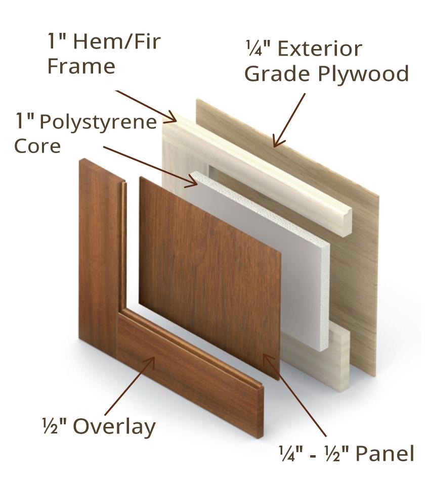 Everite Door - Morano Series Constuction Details